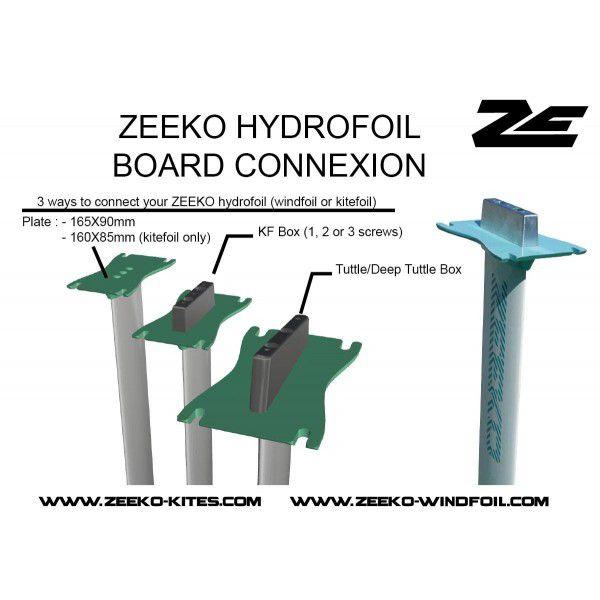 Tuttle Box Adaptator pour foil Zeeko